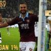 Prediksi Salernitana vs Parma | Prediksi Bola Terpercaya